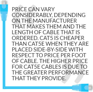 Cat5 and Cat5e cables price