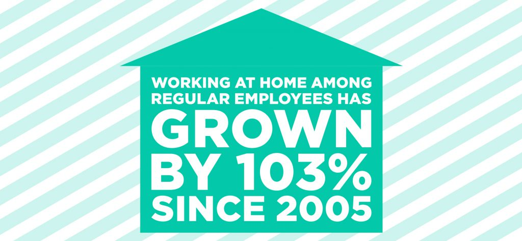 working-at-home-statistics