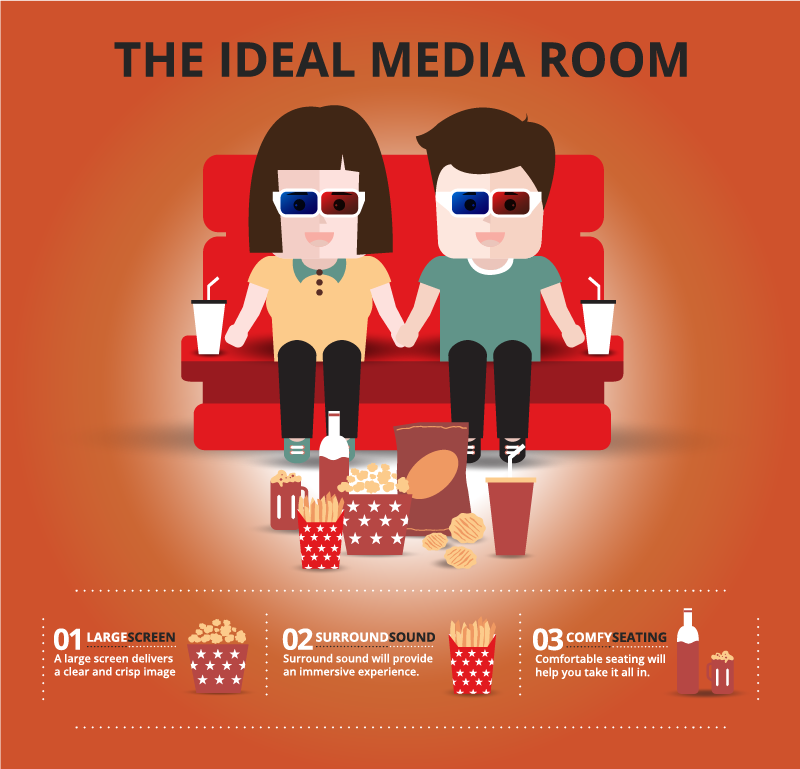 the ideal media room graphic