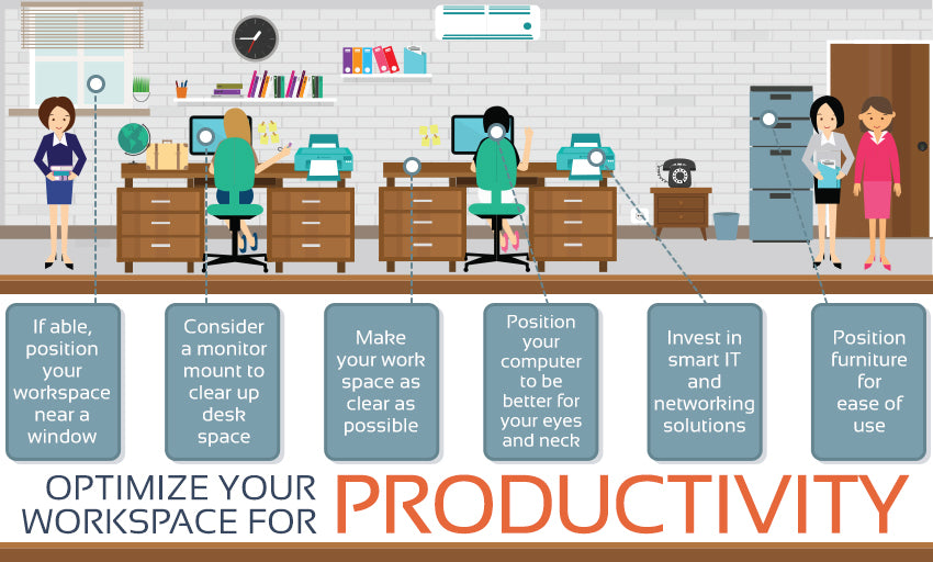 workspace productivity infographic