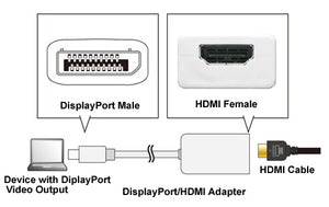 DisplayPort to HDMI Female Adapter with Flexible Cable