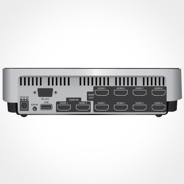 PureLink 2x8 Ultra HD/4K HDMI Distribution Amplifier