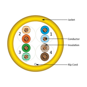 Diagram of 1000ft Cat5E Solid Cable Yellow