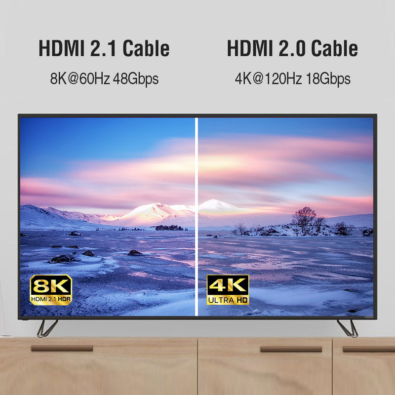 HDMI 2.1 Cable 8K/60Hz