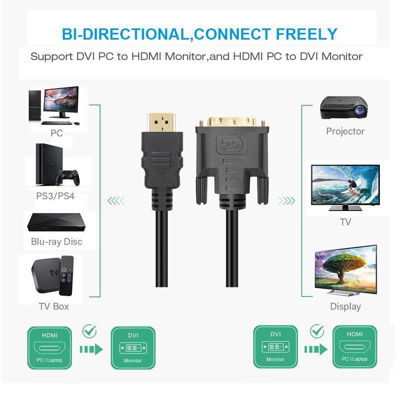 HDMI to DVI Cable - DVI-D Single Link