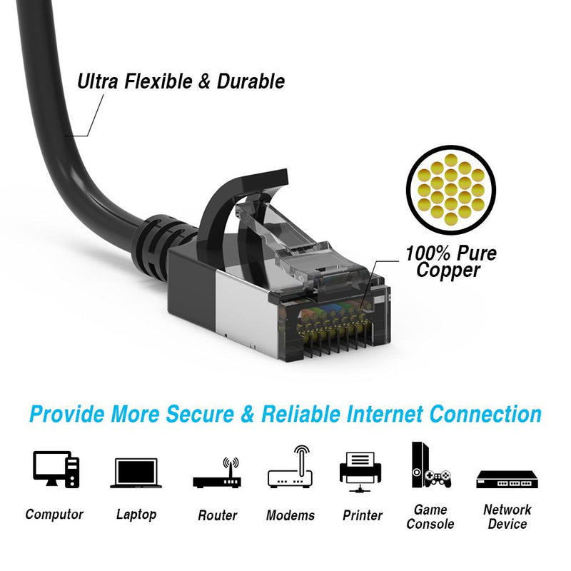 Cat 8 U/FTP Slim Ethernet Network Cable, 30AWG, Black