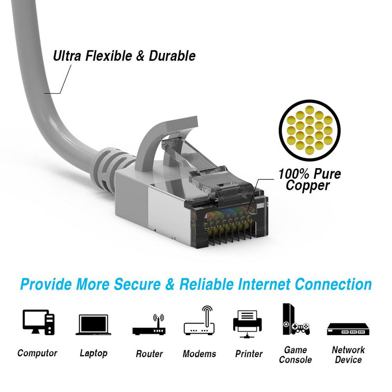 Cat 8 U/FTP Slim Ethernet Network Cable, 30AWG, Gray