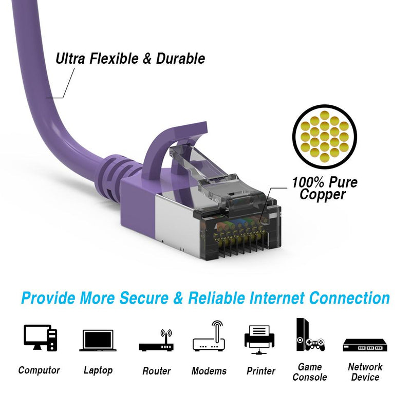 Cat 8 U/FTP Slim Ethernet Network Cable, 30AWG, Purple