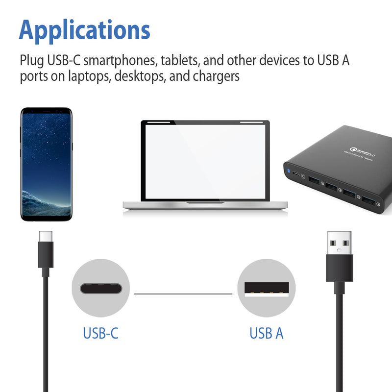 USB-C Cable - USB 3.0 Type C to Type A (1-6ft) Multipack