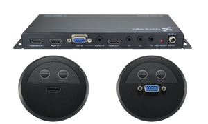 Techlogix Networx TL-SMKIT-03 Share-Me Kit: Switcher + (1) HDMI & (1) VGA control insert