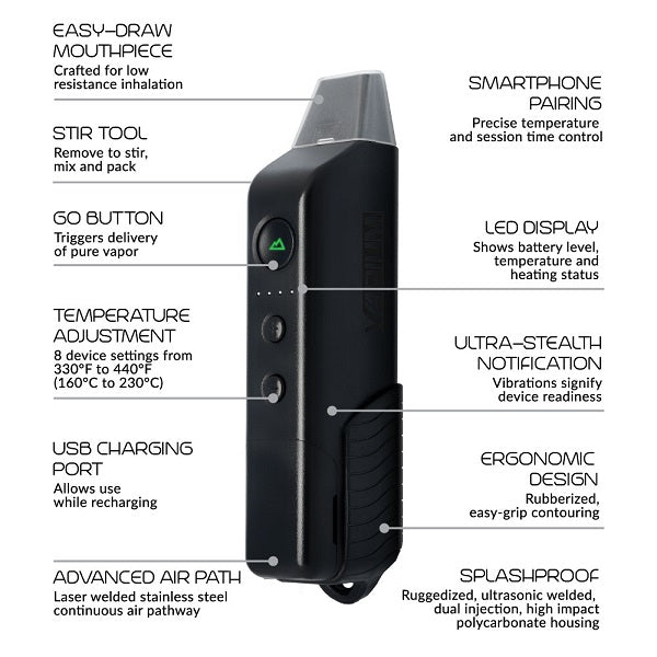 The science behind the Vapium Summit+ vaporizer