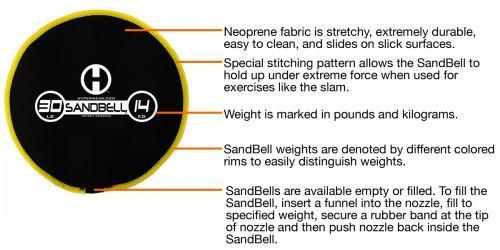 Hyperwear Weighted Sandbell