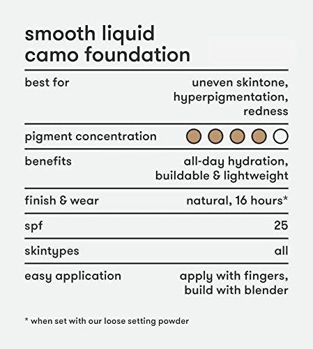 Dermablend Smooth Liquid Camo Medium to High Coverage Foundation Makeup with SPF 25, 30N Camel, 1 fl. oz.