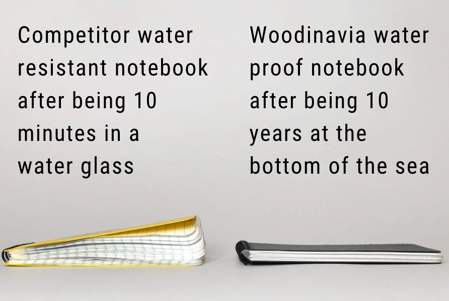 Waterproof Notepad Made of Eco-Friendly Stone Paper + Protect 10 Square Feet of Forest