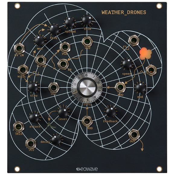 eowave - Weather Drones