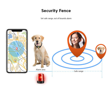 Image of Pet Dog GPS Tracker