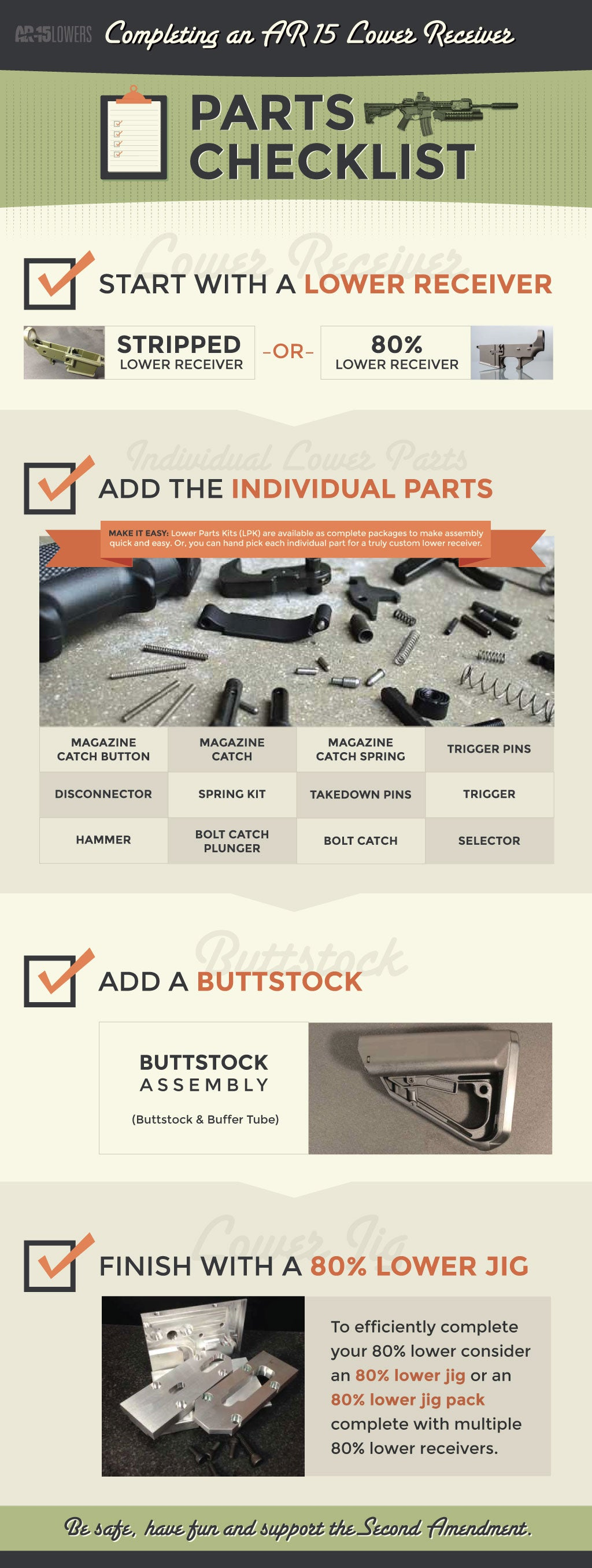 AR-15 Parts Checklist Infographic
