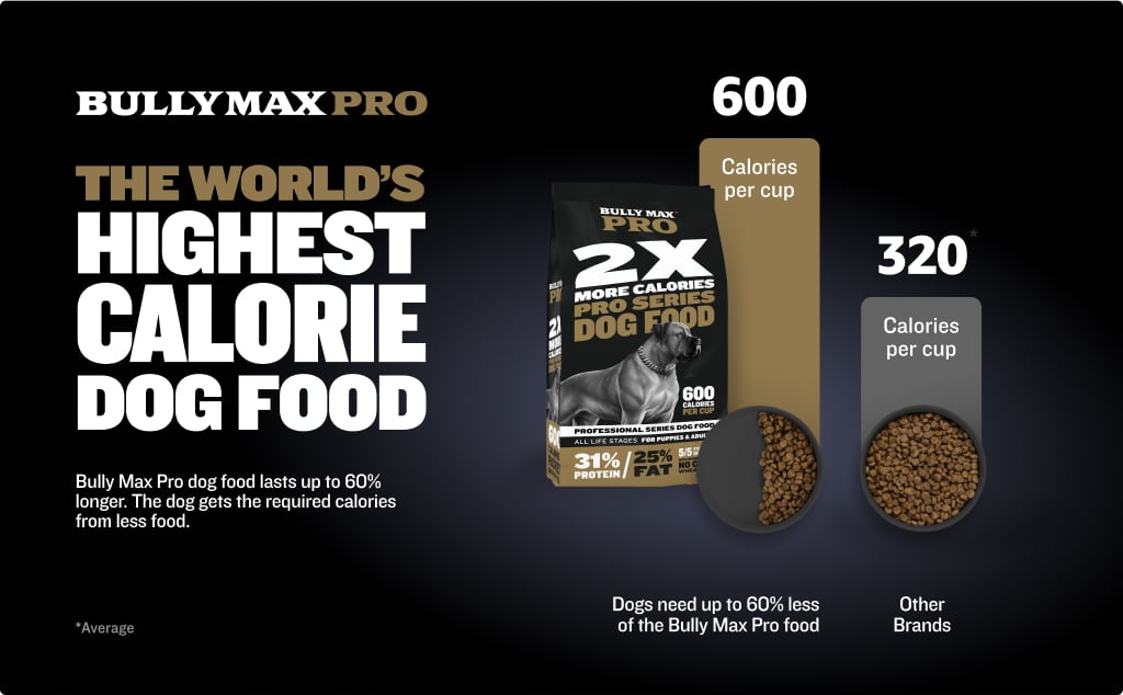 Bully Max Pro the world's highest calorie dog food. 600 calories per cup. Professional series dog food.