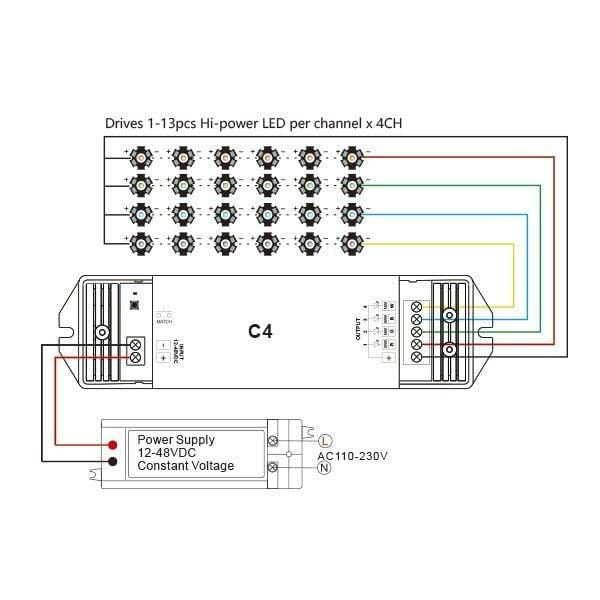 Controleur LED RGB/RGBW 4 canaux 4*300mA C4 Courant Constant