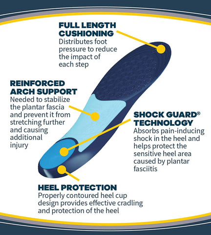 Dr. Scholl's PLANTAR FASCIITIS Pain Relief Orthotics (Women's 6-10) // Relieve and Prevent Plantar Fasciitis Pain All Day