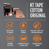 KT Tape Original Cotton Elastic Kinesiology Therapeutic Sports Tape, 14 Precut 10 inch Strips, Latex Free, Breathable, PINK