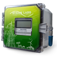 Byram B20 PolyPhase Submeter | 3-Phase, 3-Wire/ Commercial & Industrial