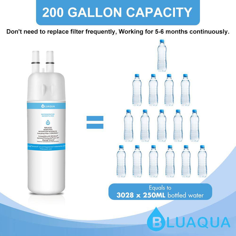 Bluaqua BL-Filter1 Replacement for Whirlpool WRS325FDAM04 Filter,4-Pack - funcoolbox2018