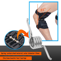 Power knee joint support