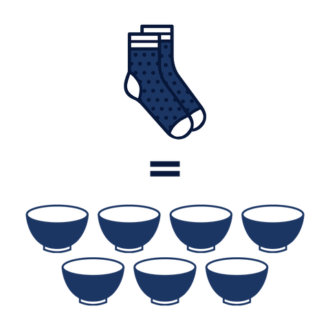 graphic of a pair of socks with equal sign to seven bowls