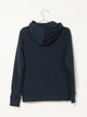 WOMENS FULLZIP SWEATSHIRT - NAVY