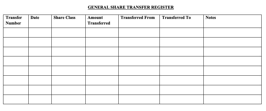 General Share Transfer Register