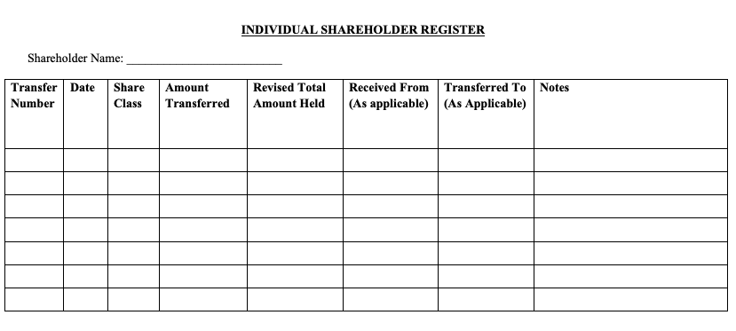 Individual Shareholder Register