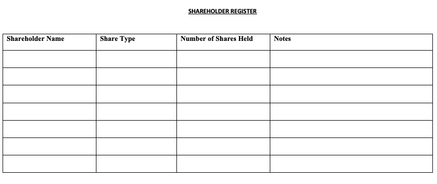 Shareholder Register