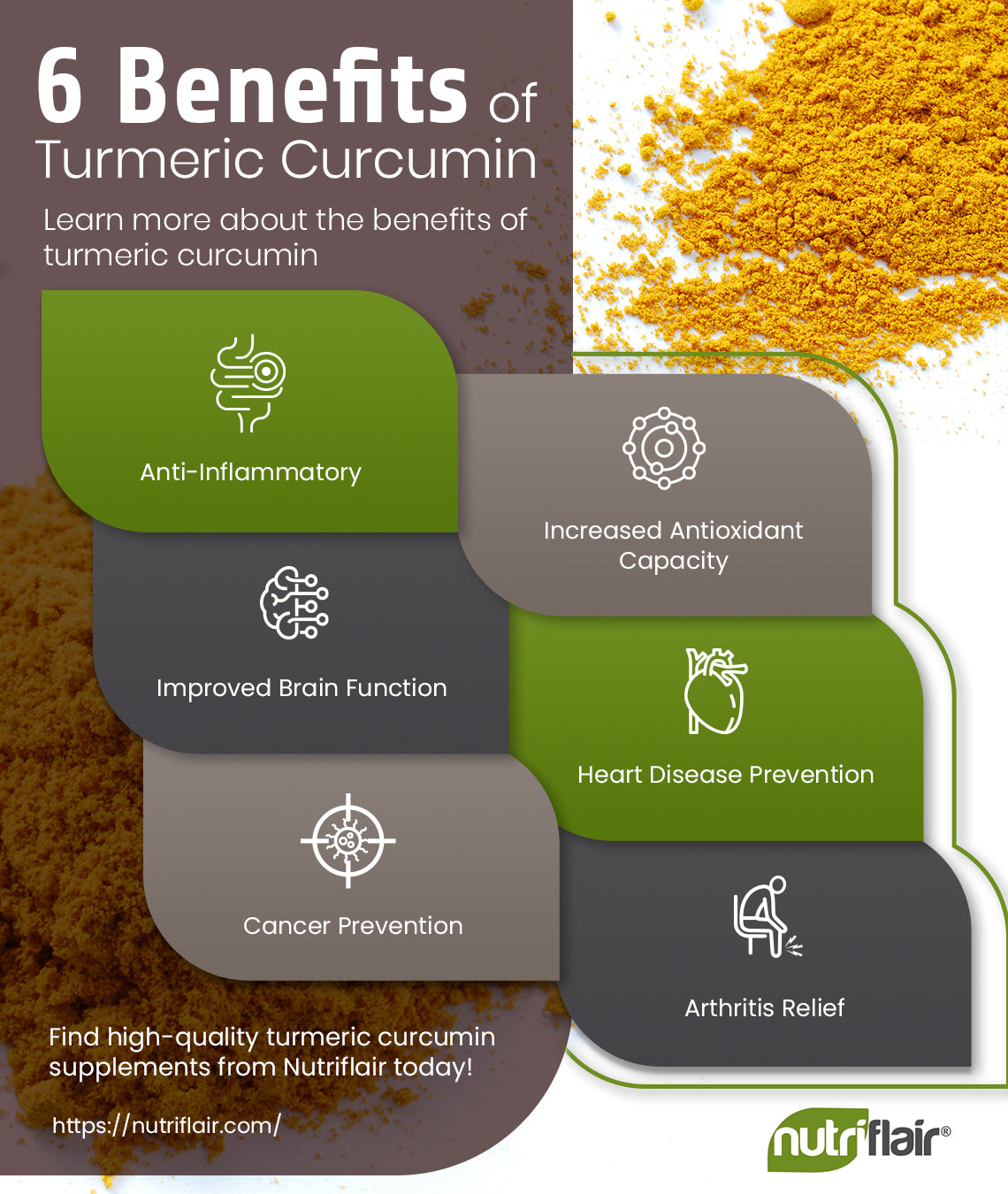 Infographic showing the benefits of tumeric