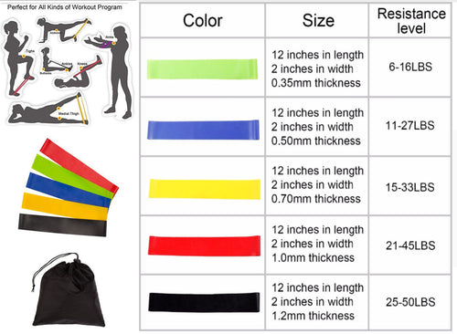 iBank(R) Exercise Fitness Resistance Bands Set