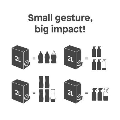Reduce plastic: Small gesture big impact