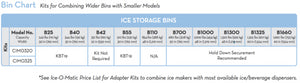 Ice-O-Matic CIM0320FW Ice Maker Bin Chart