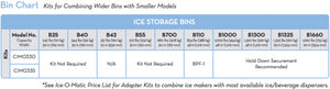Ice-O-Matic CIM0330HA Ice Maker Bin Chart