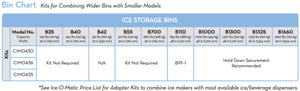 Ice-O-Matic CIM0436FW Ice Maker Bin Chart