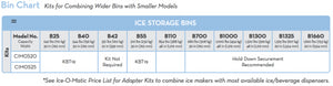 Ice-O-Matic CIM0520HA Ice Maker Bin Chart