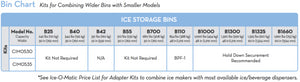 Ice-O-Matic CIM0530FW Ice Maker Bin Chart