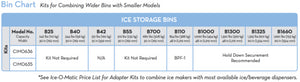 Ice-O-Matic CIM0636FW Ice Maker Bin Chart