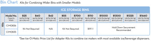 Ice-O-Matic CIM0836GA Ice Maker Bin Chart