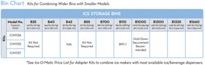 Ice-O-Matic CIM1136HR Ice Maker Bin Chart