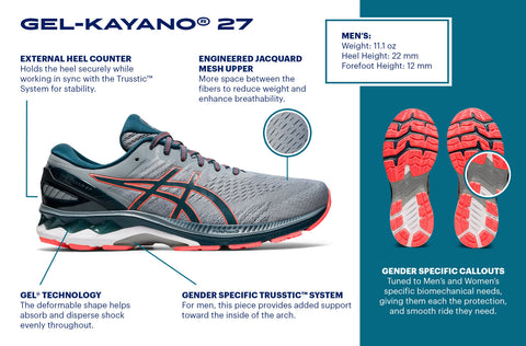 ASICS GEL KAYANO 27 - THE SWEAT SHOP