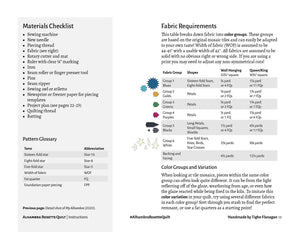 Fabric requirements and materials checklist from Alhambra Rosette Quilt digital download