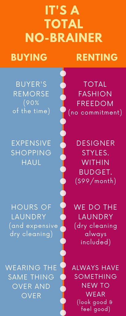 the-benefits-of-renting-your-clothes