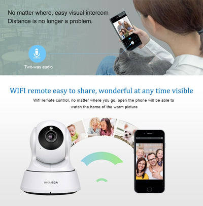 INQMEGA 720P Wireless  Indoor Wifi Cam