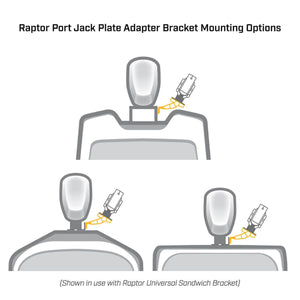 "Raptor Jack Plate Adapter Bracket - Port, 4"", White 1810366"