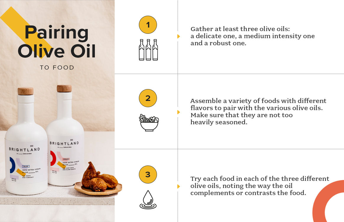pairing olive oil to food